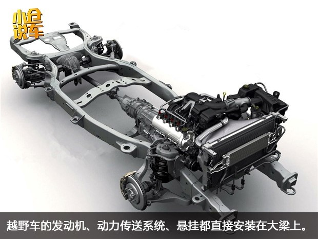 钢管吉普车车架结构图