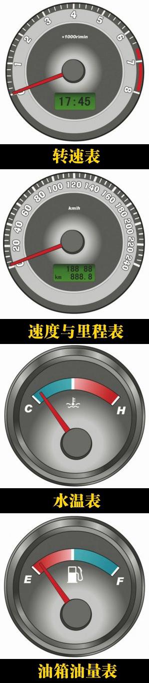 【图解】科一仪表盘常见标识