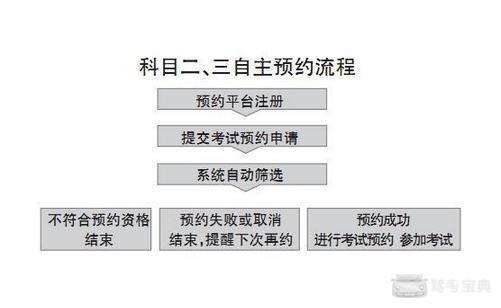 十大靠谱网投平台 7
