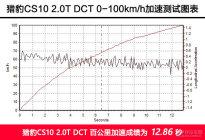 高颜值大空间 测试猎豹CS10 2.0T DCT