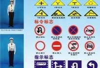 """驾驶技巧:科目四最难的""""交通标志""""题竟是这几道!"""