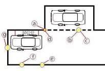 驾驶技巧:科目二所有项目技巧图解,通过分分钟的事!
