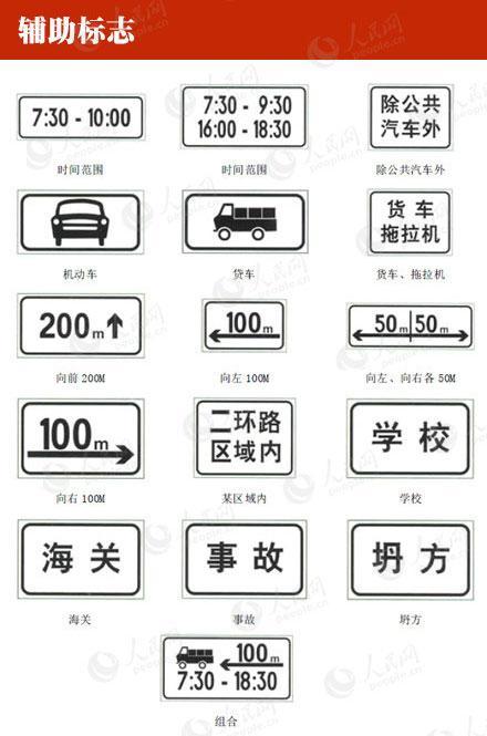 史上最全的交通标志图解,现在收藏也不迟