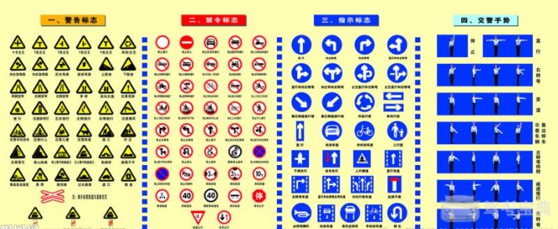 a,雾灯和危险报警闪光灯 b,雾灯和转向灯 c,雾灯和远光灯 d,雾灯和