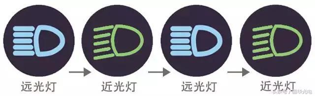 燈光模擬語音提示: 請啟動發動機,下面將進行模擬夜間行駛場景燈光使用的考試,請按語音指令在5秒內做出相應的燈光操作: 1、夜間在沒有路燈,照明不良條件下行駛 【滿分操作】 1.學員首先打開示寬燈 2.其次打開前照燈(大燈)近光 【教練解讀】 因為示寬燈和前照燈是在一個按鈕上的,按第一下是示寬燈,再撥一下就會打開前照燈。