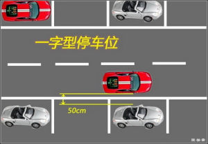 【必读】停车倒车入库技巧图解