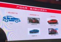奇瑞未来产品计划曝光 5款新车型