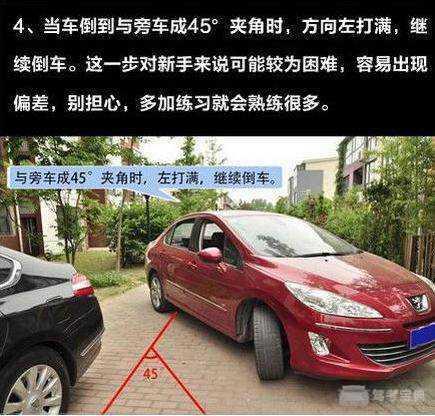 停车步骤 1,将车子停在前车左侧50cm处 2,当后视镜与前车b柱平行时