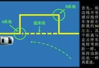 驾驶技巧:科目二侧方位停车图文笔记详细解析考试技巧