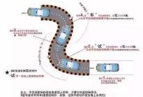 学驾心得:科目二曲线行驶S路考试技巧,曲线驾驶攻略