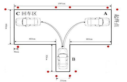 考驾照时,是把车从与车位成直角的路上一次性倒进车位,但在实际生活中,这样的直角倒车入库并不适合许多停车场的道路和车位的宽度。 因此我们应该用更成熟的入库方法: 首先,当车辆接近要停的车位时,减速,先把方向向着自己要停的车位稍稍打一把,让车头微微探入要停的车位。 然后迅速地向反方向打方向盘,让车头向着车位的方向运动,在这个过程中,你需要充分利用道路的宽度,尽量使车与道路呈比较大的夹角,一直到车头接近可用路面的边缘时,再次迅速地回方向,让车辆与道路之间的夹角至少大于45度。 最后依靠后视镜慢慢地把车倒入车位