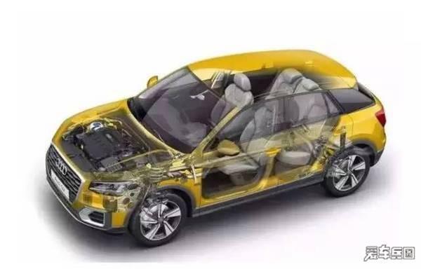 型SUV市场,奥迪Q2即将上市高清图片