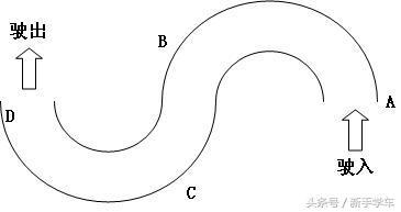 科目二曲线行驶很难吗?6个步骤就可以搞定了!