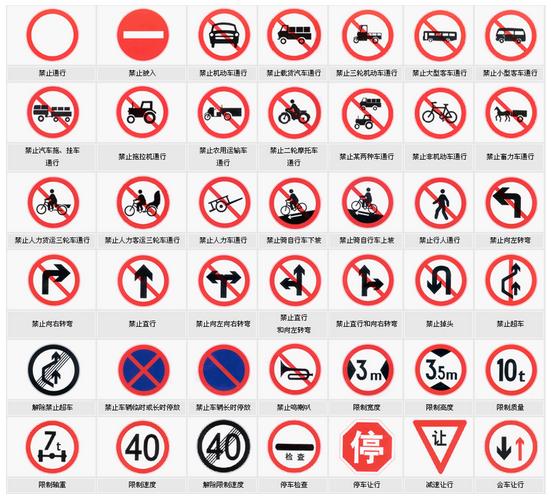 安全交通标志简笔画【相关词_ 交通安全标志牌简笔画】