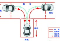抚顺驾校:驾考科目二考试有哪些注意事项