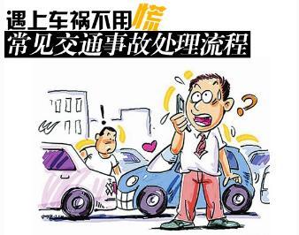 二,交通事故索赔的步骤图片