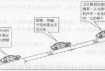 创美驾校:坡道停车与起步常犯的错误