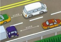 经验交流:怎么掌握车速与车距