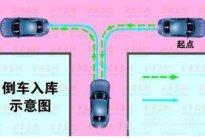 抚顺驾校:驾考科目二最新考试技巧汇总