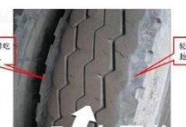 经验交流:轮胎吃胎的解决办法