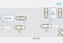 经验交流:新手上路停车技巧分析