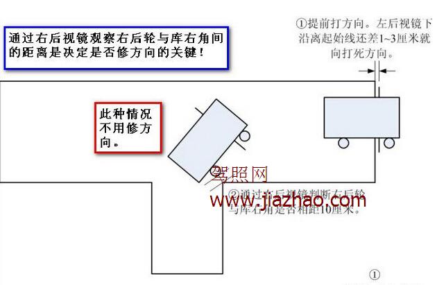 四川省2016科目二技巧图解