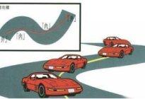 百姓驾校:曲线行驶行车技巧解析