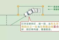 驾驶技巧:驾考科目二侧方位停车技巧攻略