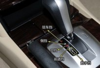驾驶技巧:新手如何掌握正确的挂挡方式