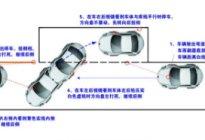 长风驾校:侧方位停车看点方法与技巧
