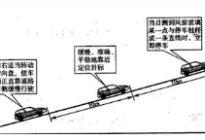 金安驾校百科:驾考坡道定点最简单的方法