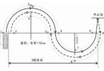 滨海驾校百科:s曲线行驶时看点技巧