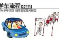 平安驾校:2016考驾照学车流程详解