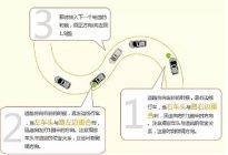 锦江驾校百科:曲线行驶的技巧有哪些