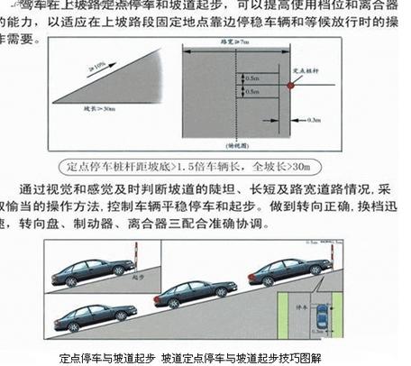 2015科目二坡道定点停车和起步技巧