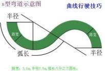 学驾心得:S曲线技巧介绍