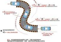 吉源驾校百科:科目二曲线行驶考试该如何看点