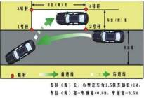 金安驾校:科目二侧方停车考试操作要领
