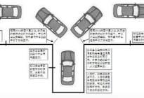 龙城驾校:科目二考试技巧攻略