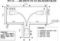 门源县江源驾校百科:科目二考试技巧心得分享