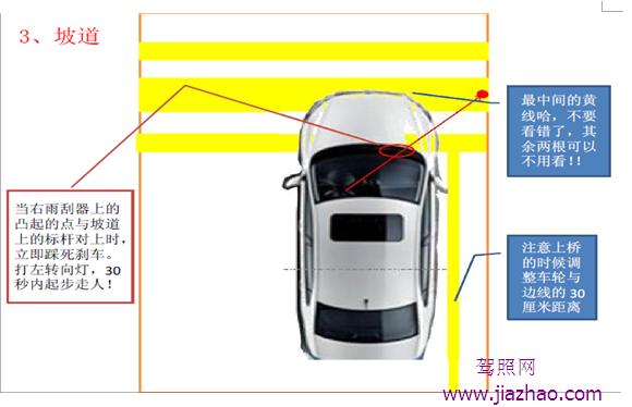 秘诀 用车引擎盖上右边的数字外侧(1就是外侧,0或者2、3的话就用数字的中心)去与黄线重合,边线距离大概就是20厘米左右。 上坡路定点停车与坡道起步图解 注意:右边距离通过车子编号的右侧与地面黄线相切确定; 前边距离通过眼睛、雨刮器凸出点、与停车桩杆三点一线确定; 起步要求在30秒内完成,剩余10的时候会有起步剩余时间10秒的语音提示。所以不需要拉手刹。刹车踩死后立马打左转向灯,松离合走人!