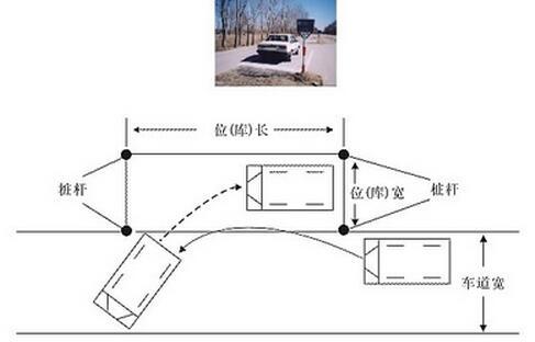程顺驾校:科目二侧方停车技巧分享