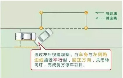 侧方位停车技巧图解