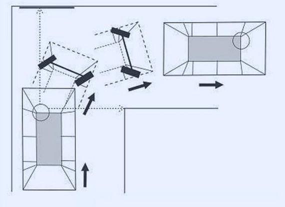 科目二直線轉彎考試攻略圖片