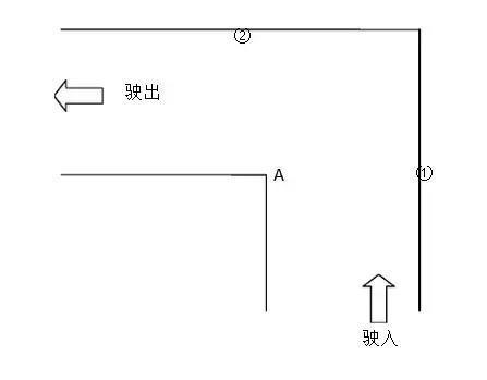 史上最详细的科目二直角转弯技巧图解