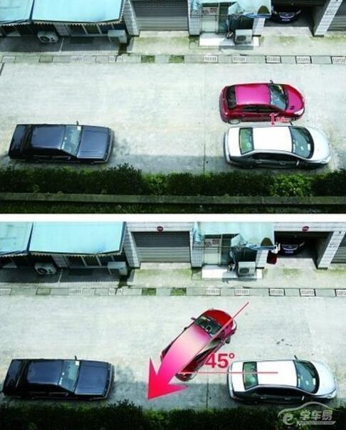 驾考科目二场内考试之侧方停车技巧