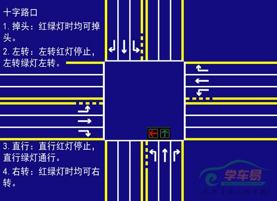 衡水市交通红绿灯控制设计
