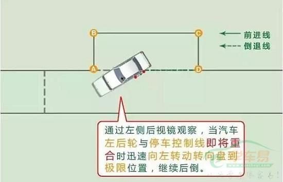 科目二侧方停车通过技巧详解