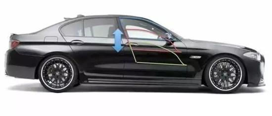 那么问题来了,可升降的车窗对车门的形状结构有什么要求呢?