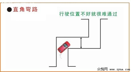 学车基础图解之直角转弯及S弯的对比